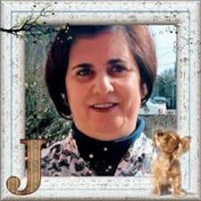 Henkilön Maria Del Carmen käyttäjäprofiili