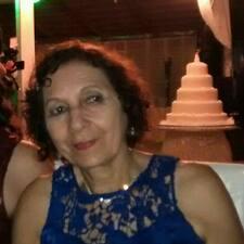 Maria Zelia - Uživatelský profil