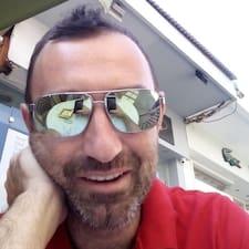 Antonis - Uživatelský profil
