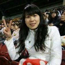 Sungyeoun felhasználói profilja