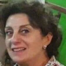 Maria Roseli的用戶個人資料