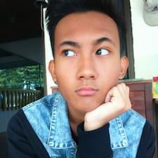 Profil korisnika Aweiwan
