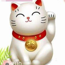 Profil utilisateur de Shuohua