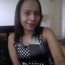 Profil utilisateur de Chathurika