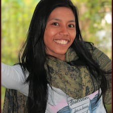 Profilo utente di Ni Putu Ayu