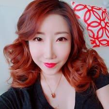 Ah Ra felhasználói profilja