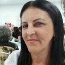 Maria Zeli Da User Profile