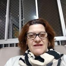 Ione felhasználói profilja