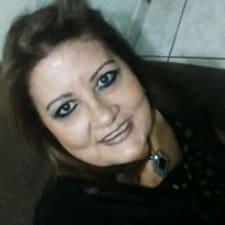 Helenice felhasználói profilja