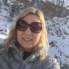 Ivana Marinaさんのプロフィール