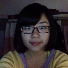 Shuping - Profil Użytkownika