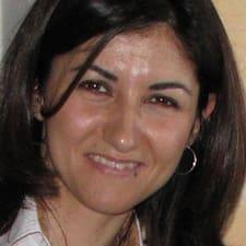 Iolanda Brugerprofil