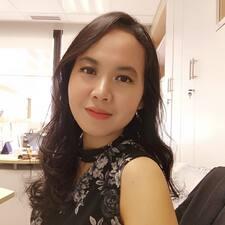 Lisa Novita - Profil Użytkownika