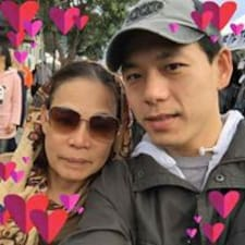 Chin Chai王 Brugerprofil