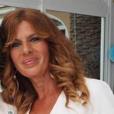 Rosa Maria felhasználói profilja