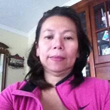 Janeth - Uživatelský profil