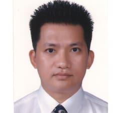 Sythong User Profile
