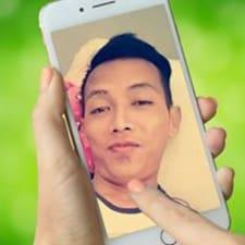 Profil utilisateur de Mas