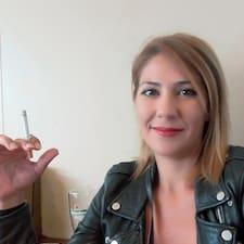 Profil utilisateur de María Belén