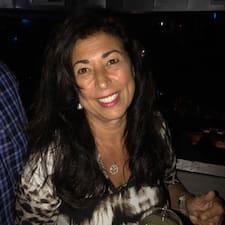 Carletta felhasználói profilja