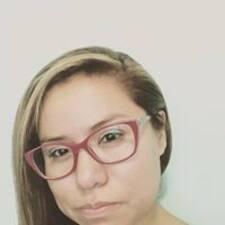 Karmit - Profil Użytkownika