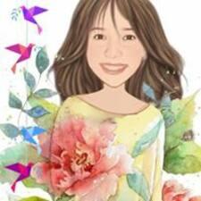 Profil utilisateur de Maira