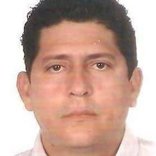 Ricardo Kullanıcı Profili