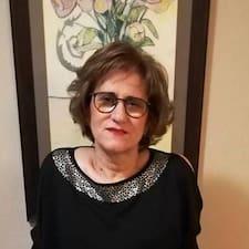 Maria Bernardette Brukerprofil