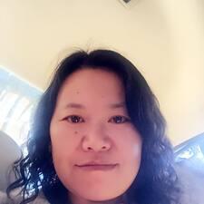 Profil korisnika Dsfh