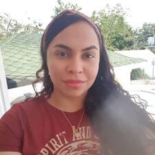 Karen Cecilia User Profile