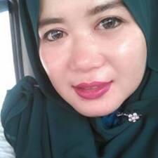 Perfil de usuario de Siti Badariah