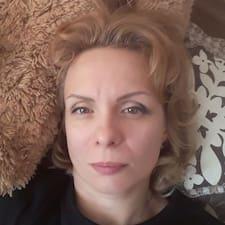 Оксана Brugerprofil