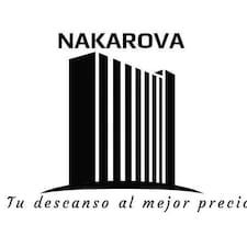 Nutzerprofil von Makina