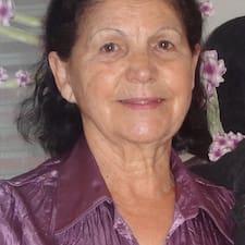 Maria Agélica Kullanıcı Profili