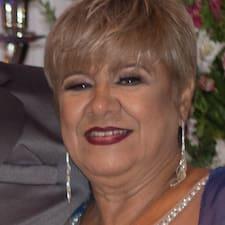 Maria Pastora User Profile