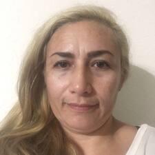 Alba felhasználói profilja
