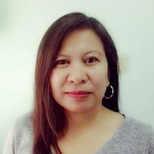 Profil utilisateur de Marrylyn