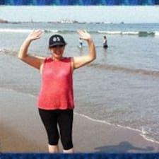 Anna Karem - Uživatelský profil