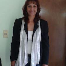 Marilu User Profile