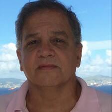 โพรไฟล์ผู้ใช้ Henrique Eduardo