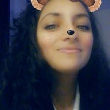 Fatiha - Profil Użytkownika