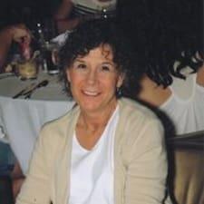 Lizbeth felhasználói profilja