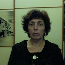 Profil korisnika Faustina