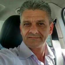 Jose Luis Brugerprofil