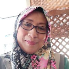 Fadzillah - Uživatelský profil