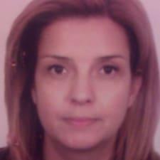 Anthi User Profile