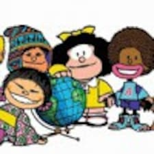 Mafalda Brukerprofil