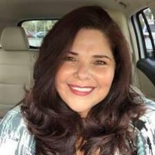 Norma Raquel felhasználói profilja