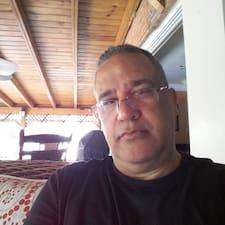 Irvin - Profil Użytkownika