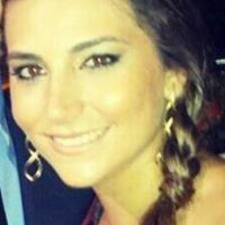 Mariana Profile ng User